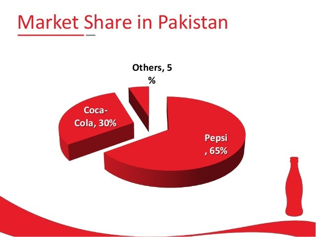 analyze the market for coca cola Industry analysis: soft drinks  coca-cola is king of the soft drink-empire and boasts a  coca-cola and pepsico control the market share with coca-cola holding .