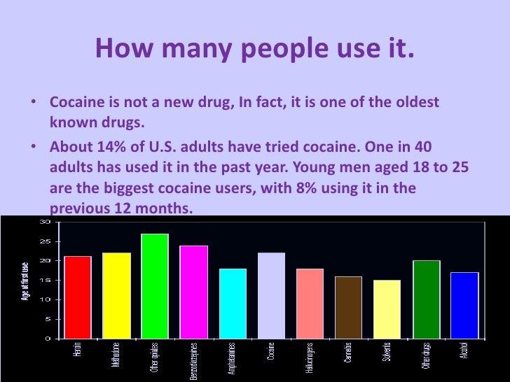 How many viagra prescriptions per year