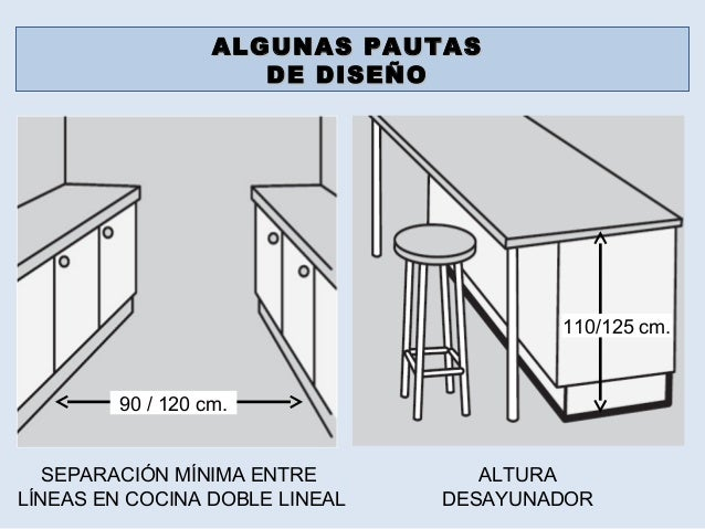 Cocina 2012 - Islas de cocina medidas ...