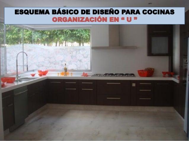 Cocina 2014 - Cocinas en u ...