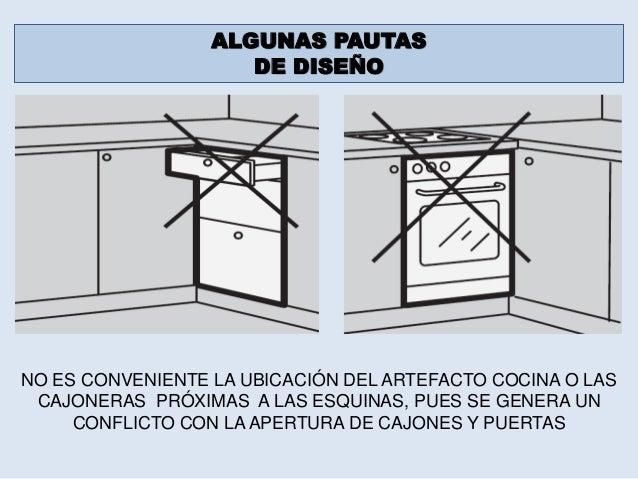 Barras para cocina medidas for Medidas estandar de una cocina