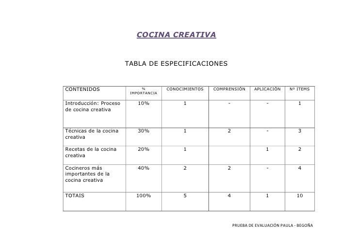 cocina creativa prueba de evaluaci n