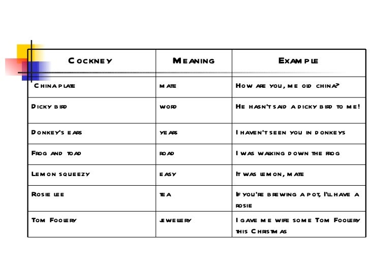 Printables Rhyming Sentences Examples rhyming sentences examples precommunity printables worksheets cockney slang 6 meaning example