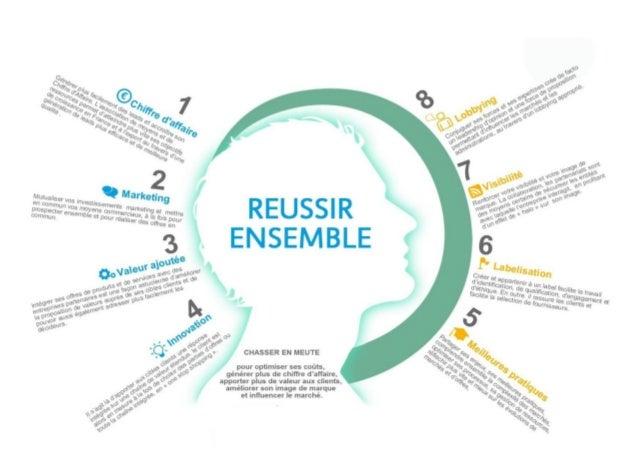 CHASSER ET TRAVAILLER EN MEUTE 8 raisons de se regrouper pour Réussir Ensemble Jusqu'à présent, un entrepreneur se retrouv...
