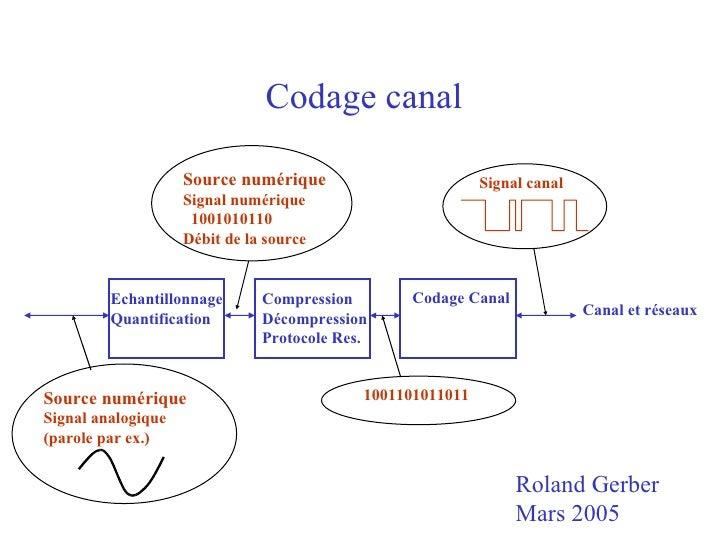 Codage canal                    Source numérique                        Signal canal                    Signal numérique  ...