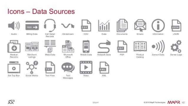 Analyze Data from Databases, Spreadsheets, Websites, and Custom ...