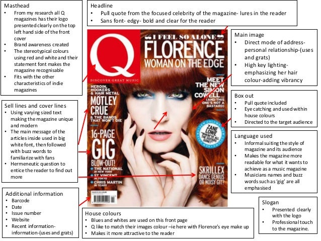 What are the codes and conventions of a magazine front cover?