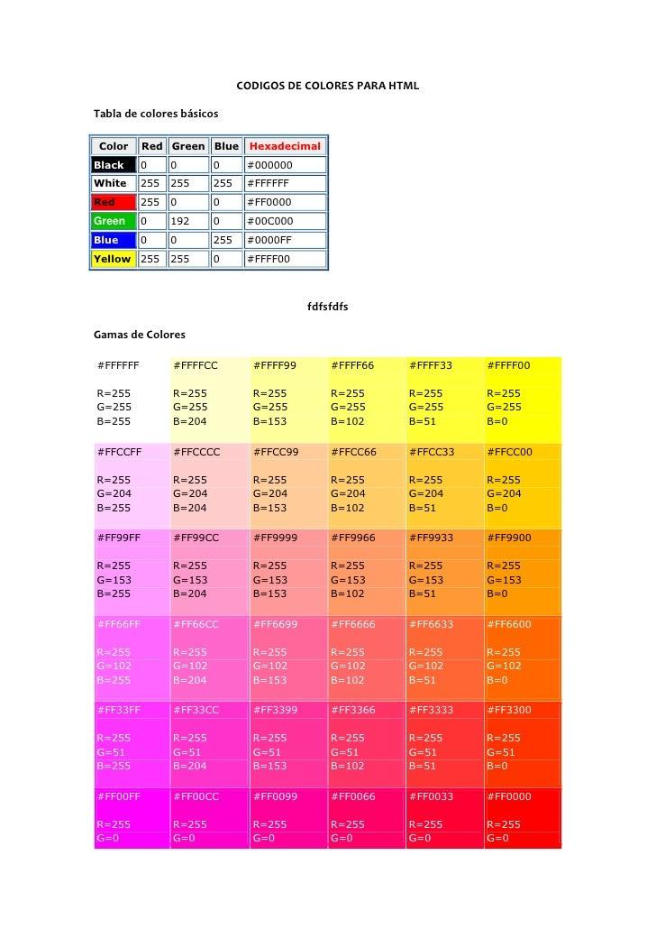 CODIGOS DE COLORES PARA HTML<br />Tabla de colores básicos<br />ColorRedGreenBlueHexadecimalBlack000#000000White255255255#...