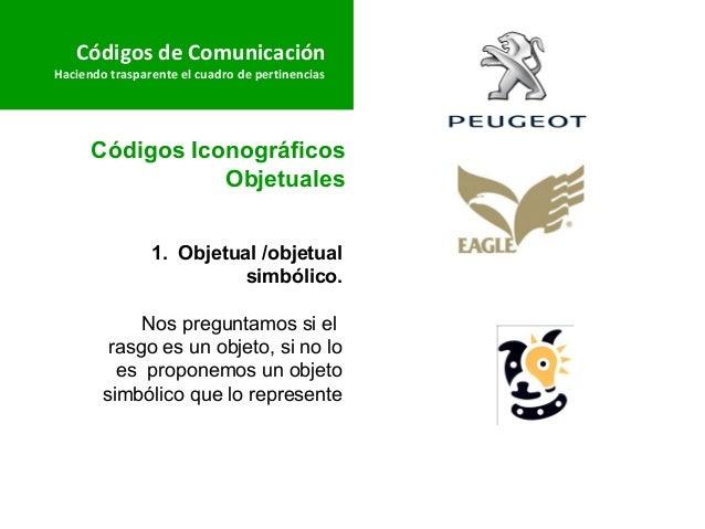 Códigos de Comunicación Haciendo trasparente el cuadro de pertinencias Códigos Iconográficos Objetuales 1. Objetual /objet...