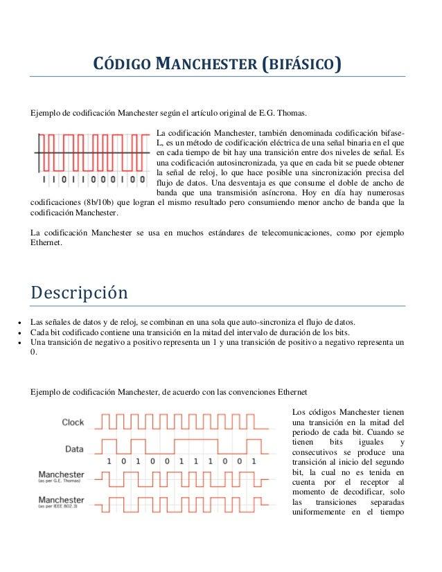 CÓDIGO MANCHESTER (BIFÁSICO)    Ejemplo de codificación Manchester según el artículo original de E.G. Thomas.             ...