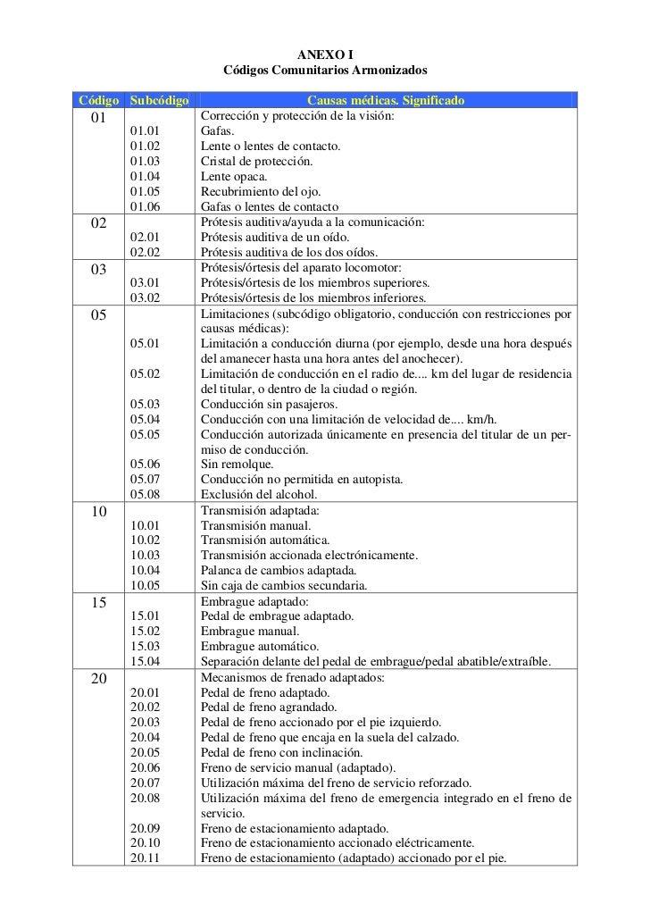 ANEXO I                       Códigos Comunitarios ArmonizadosCódigo Subcódigo                         Causas médicas. Sig...