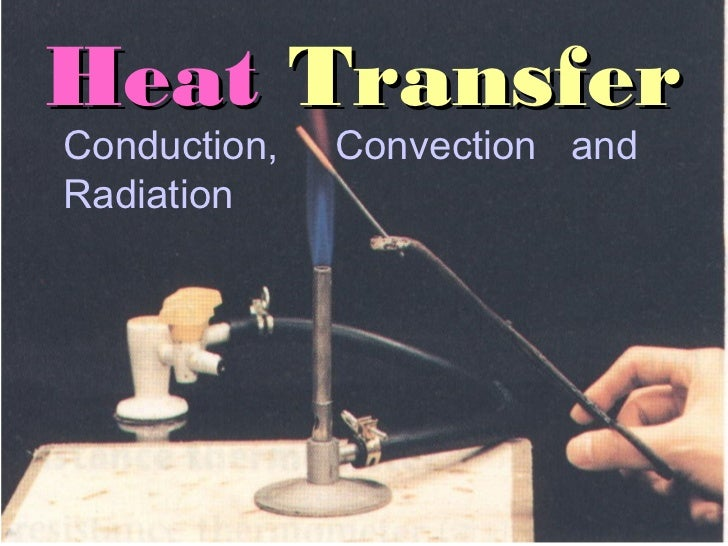 Heat TransferConduction,   Convection andRadiation