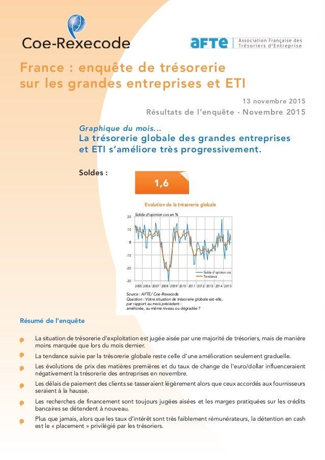 France : enquête de trésorerie sur les grandes entreprises et ETI 13 novembre 2015 Résultats de l'enquête - Novembre 2015 ...