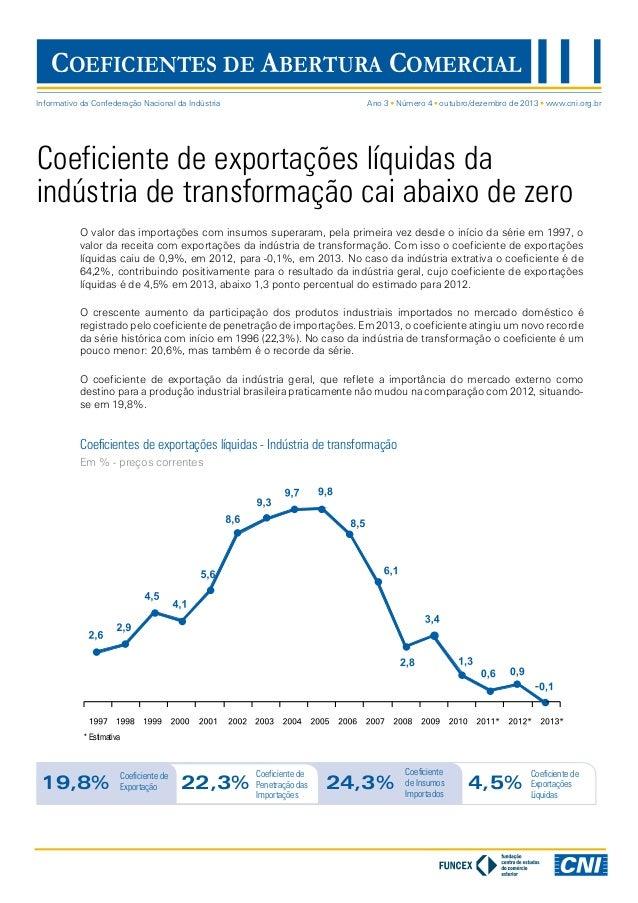 Coeficientes de Abertura Comercial | Outubro/ Dezembro 2013 | Divulgação 18/03/2014