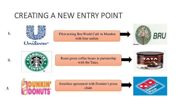 coffee shop distribution strategy Strategic report for peet's coffee to pursue its strategy to expand its multiple distribution others to attempt a similar style of coffee shop.