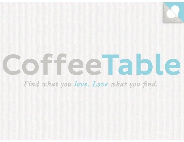 Coffee upload