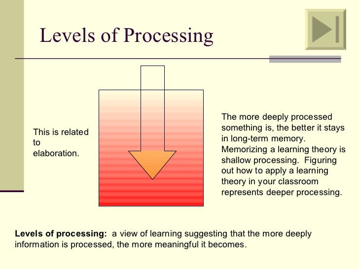 levels of processing essay psychology Levels of processing and memory essayscraik and lockhart (1972) developed a theory in which they discussed the levels of processing the theory states, the more a.