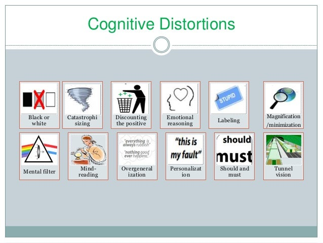 bio cognitive cycle emotion Ancient treatments of psychological disorders include trephination, exorcism, being caged like animals,  depression cycle 1 negative stressful events 2.