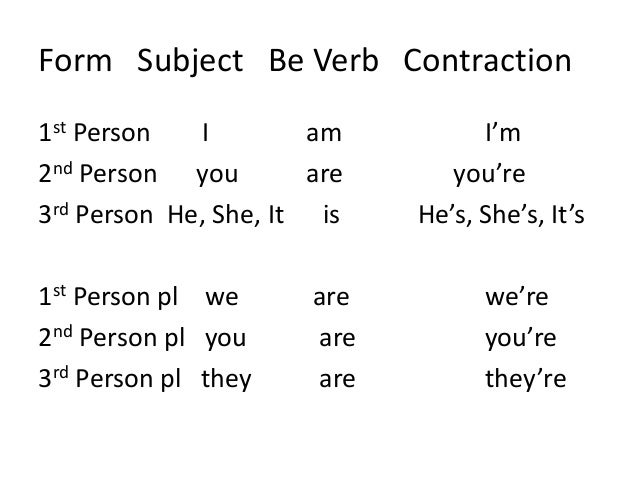 Person Persons Grammar 1st Person i am 2nd Person