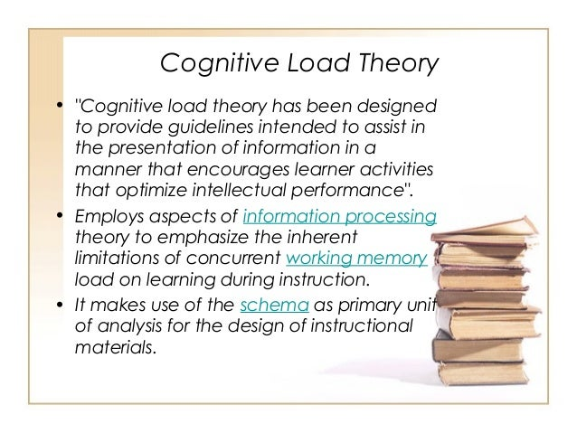 a study into bruners constructivist theory Learning theories – the theory into constructivist theory (j bruner) that support the triarchic theory for example, in a study that involved adults.