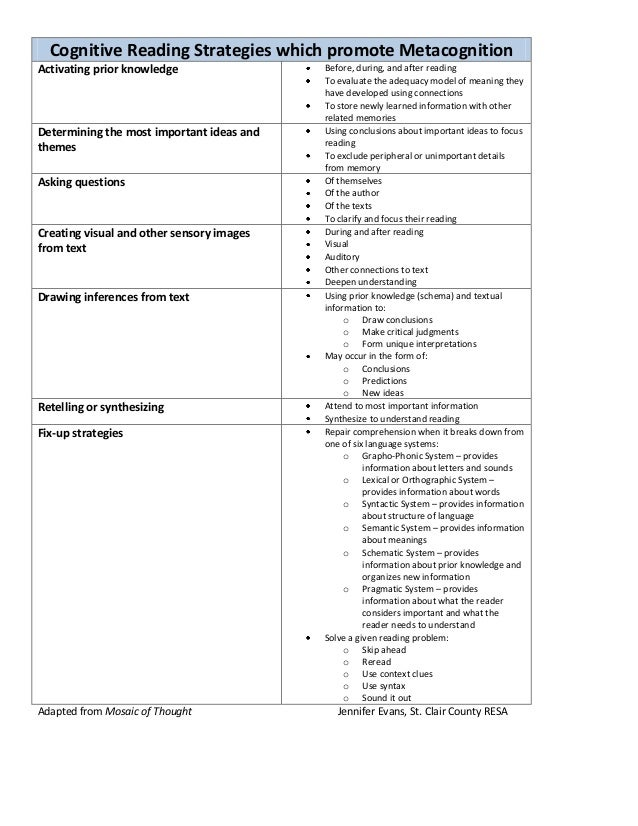 Cognitive reading strategies which promote metacognition