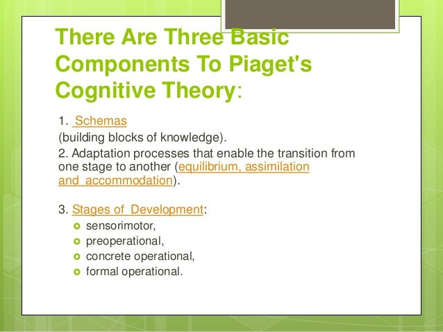 jean piagets theory of development essay Jean piaget's theory of cognitive development essay sample piaget's theory of cognitive development refers to how a person perceives, thinks, and gains an understanding of his or her world through the interaction and influence of genetic and learning factors.