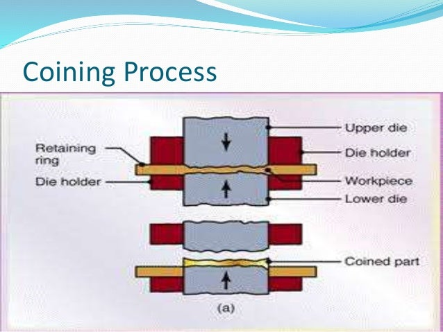 Coining Process