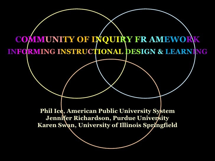 COMMUNITY OF INQUIRY FR AMEWORK INFORMING INSTRUCTIONAL DESIGN & LEARNING            Phil Ice, American Public University ...