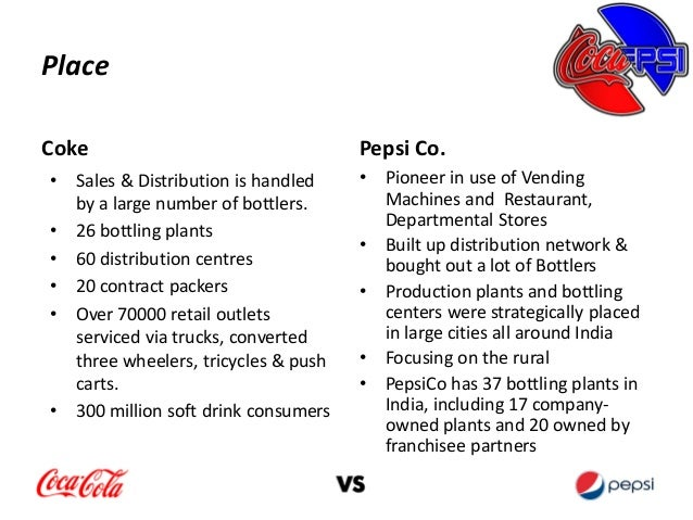 the marketing strategies used by coke and pepsi to compete in india To download the coke pepsi rivalry case study coca cola india ltd pepsi india ltd: industry: comparative advertising, merits, demerits, marketing warfare.