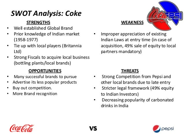 coke ans pepsi learn to compete in india swot analysis Unethical practices by coca cola and pepsi swot analysis for coca-cola here we will attacked the safety of coca cola india's.
