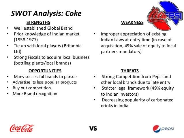 coke vs pepsi an economic analysis essay Coca cola vs pepsi - statistics and comparison of the two stocks (ko, pep.