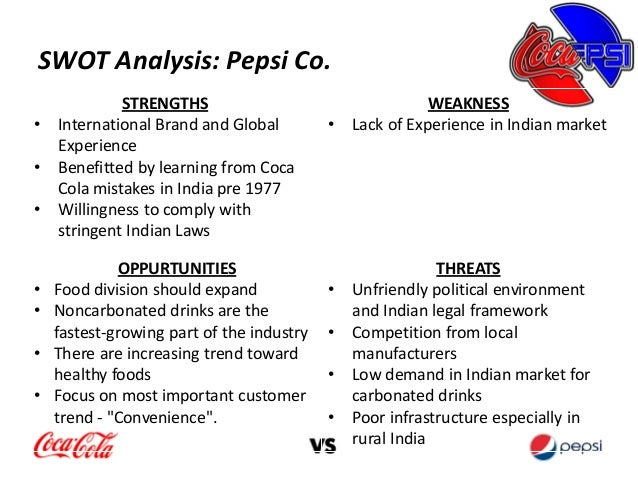 an analysis of pepsis approach towards suppliers Get the latest news and analysis in the stock market today, including national and world stock market news, business news, financial news and more.