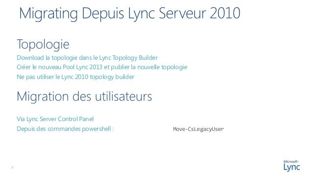how to download microsoft lync 2010