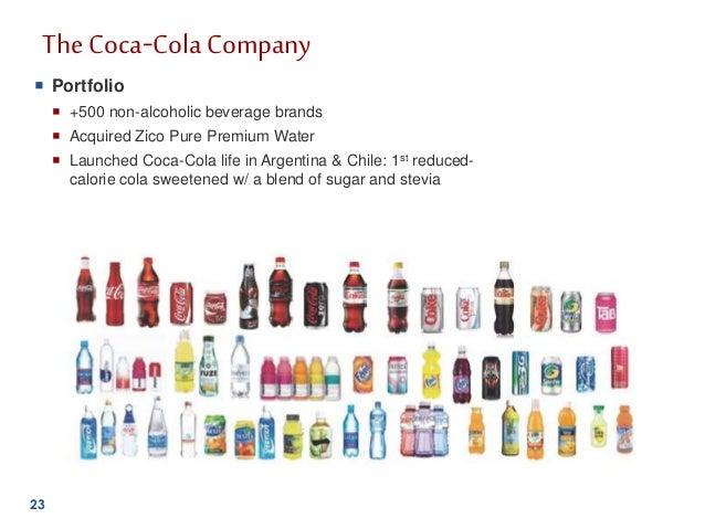 Cola wars co... Gatorade 25