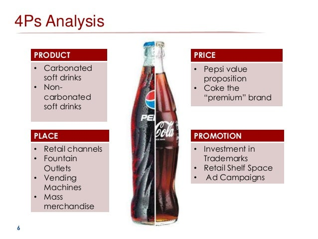 the cola wars continue coke and Research background of the cola wars  strategies that continue to develop a stunning case  coke brand is ingrained in cola drinkers' minds and.