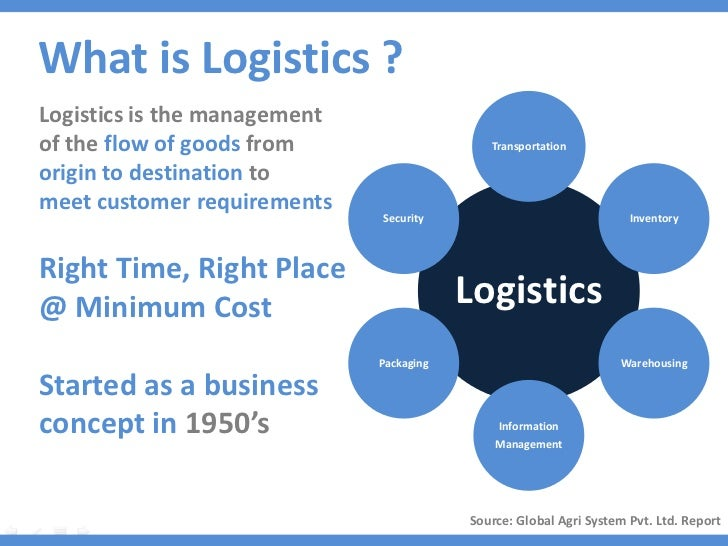 Logistics System Analysis And Design Ppt