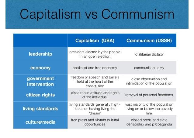Capitalism Communism Socialism Venn Diagram Kubreforic