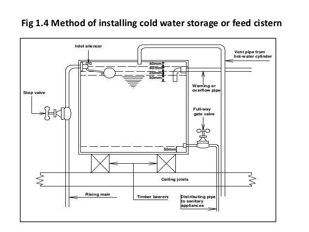 hot water tank schematic  | slideshare.net