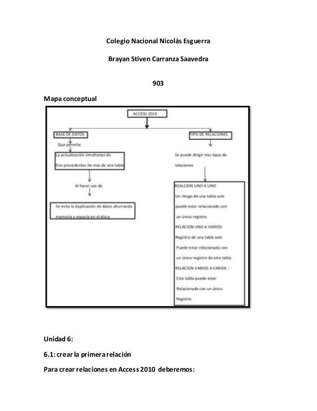 Colegio Nacional Nicolás Esguerra Brayan Stiven Carranza Saavedra 903 Mapa conceptual Unidad 6: 6.1:crear la primerarelaci...