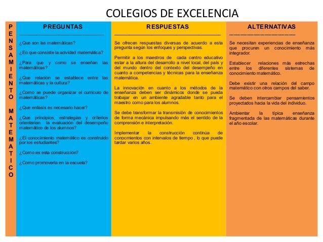 Colegios de excelencia