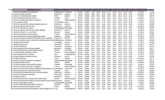 Colegios oficiales del pais 2012