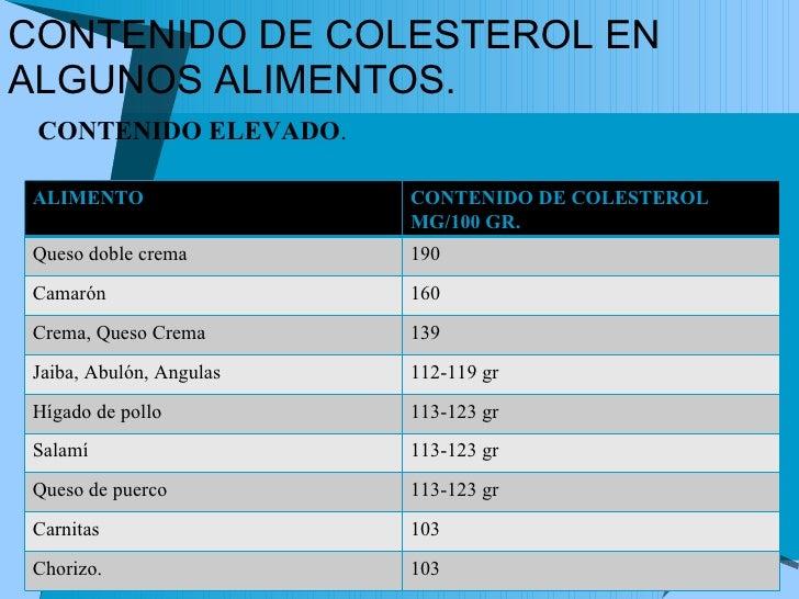 Colesterol alto en pacientes diab ticos - Alimentos a evitar con colesterol alto ...