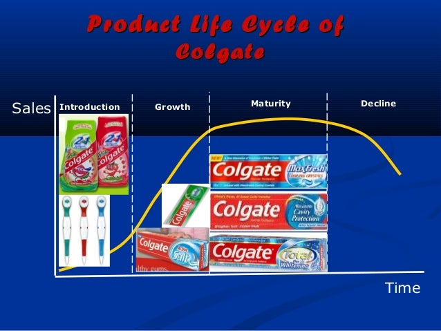 the marketing mix colgate herbal Colgate product mix: a product mix is the set of products offered by a company the structure of the product mix has both the number of.