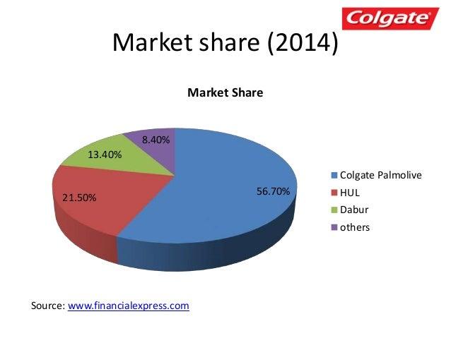 colgate palmolive market segmentation Global dishwashing detergent market 2016 of the key vendors operating in this market key vendors colgate-palmolive market segmentation by product.