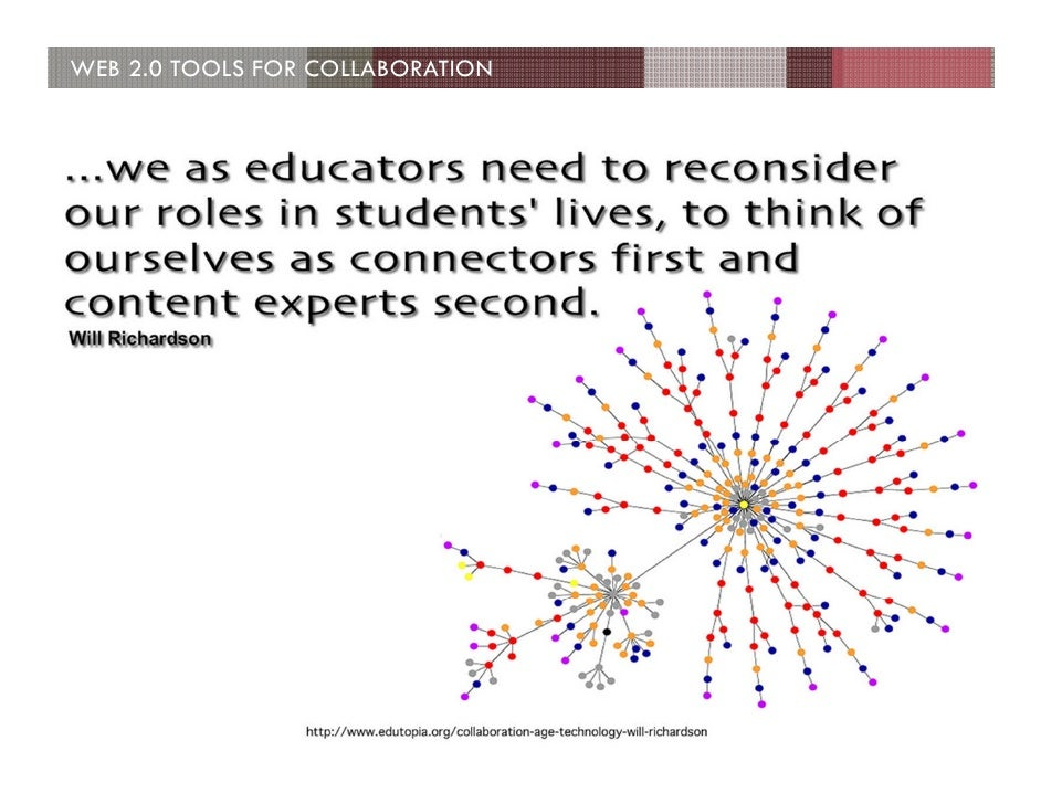 WEB 2.0 TOOLS FOR COLLABORATION