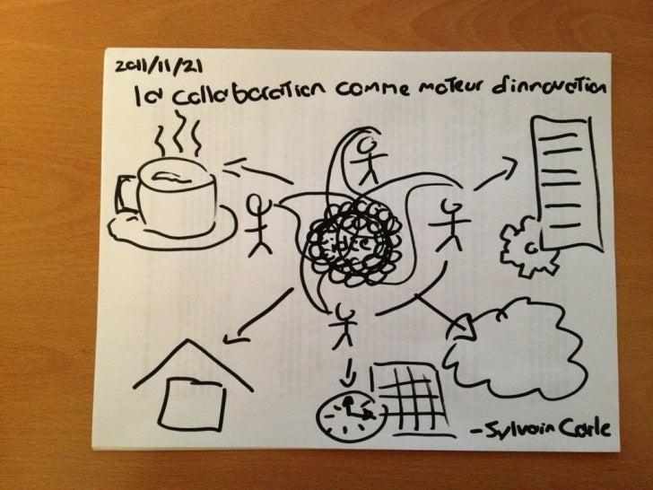 Collaboration et Innovation