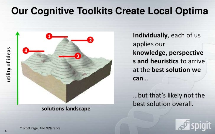 Our Cognitive Toolkits Create Local Optima<br />Individually, each of us applies our knowledge, perspectives and heuristic...