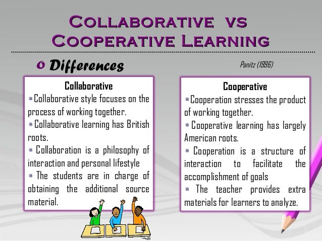 Collaborative Learning By Mustaqim