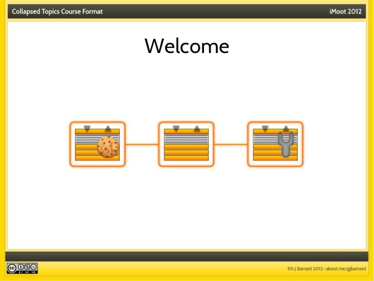 Collapsed topics presentation