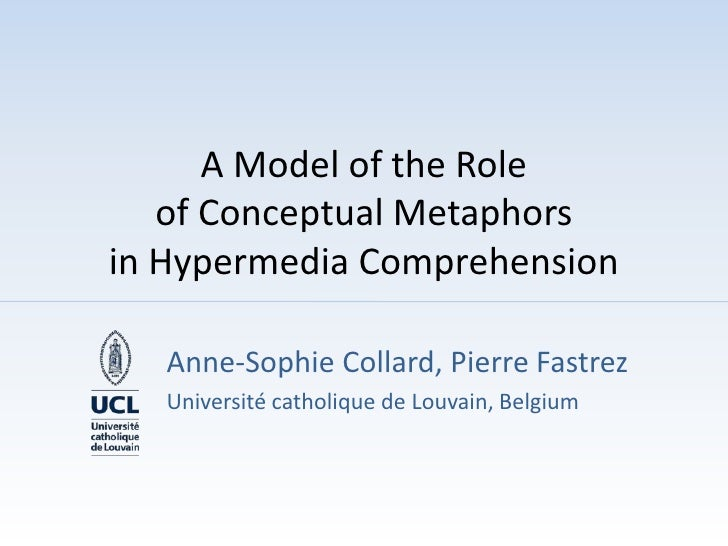 A Model of the Role of Conceptual Metaphors in Hypermedia Comprehension